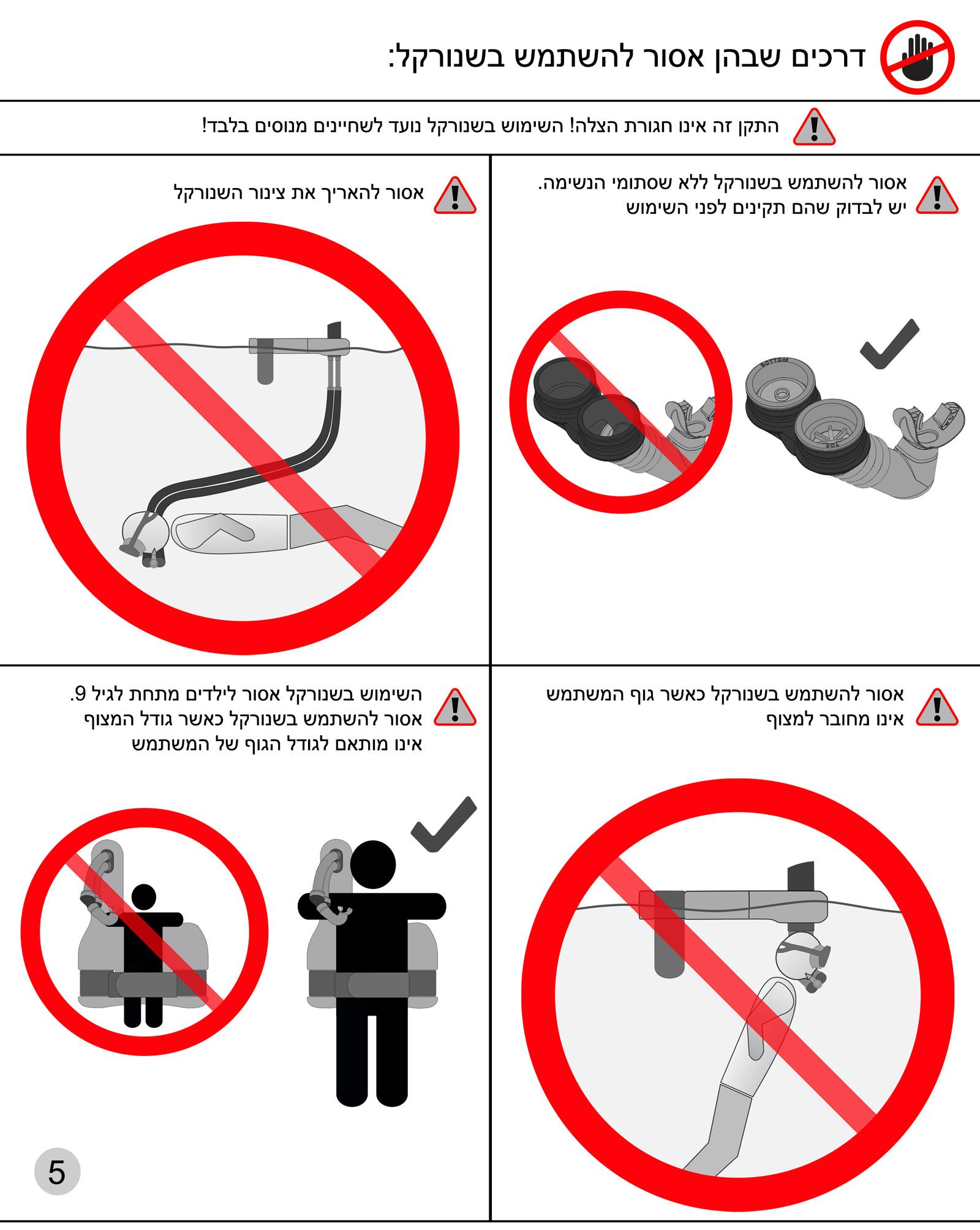 מדריך לשנורקלינג תמונה של עמוד מספר 5